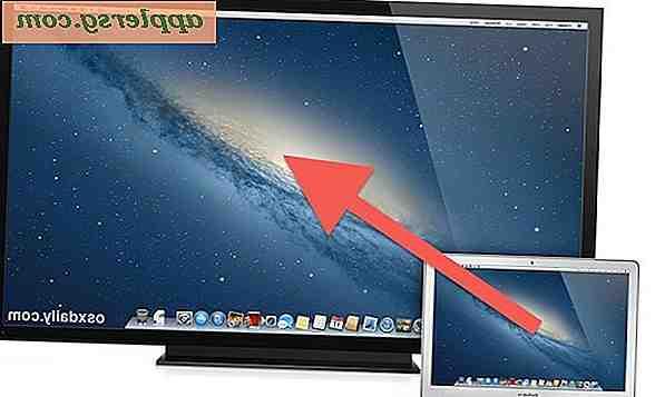 Quel Ecran utiliser avec Mac mini ?